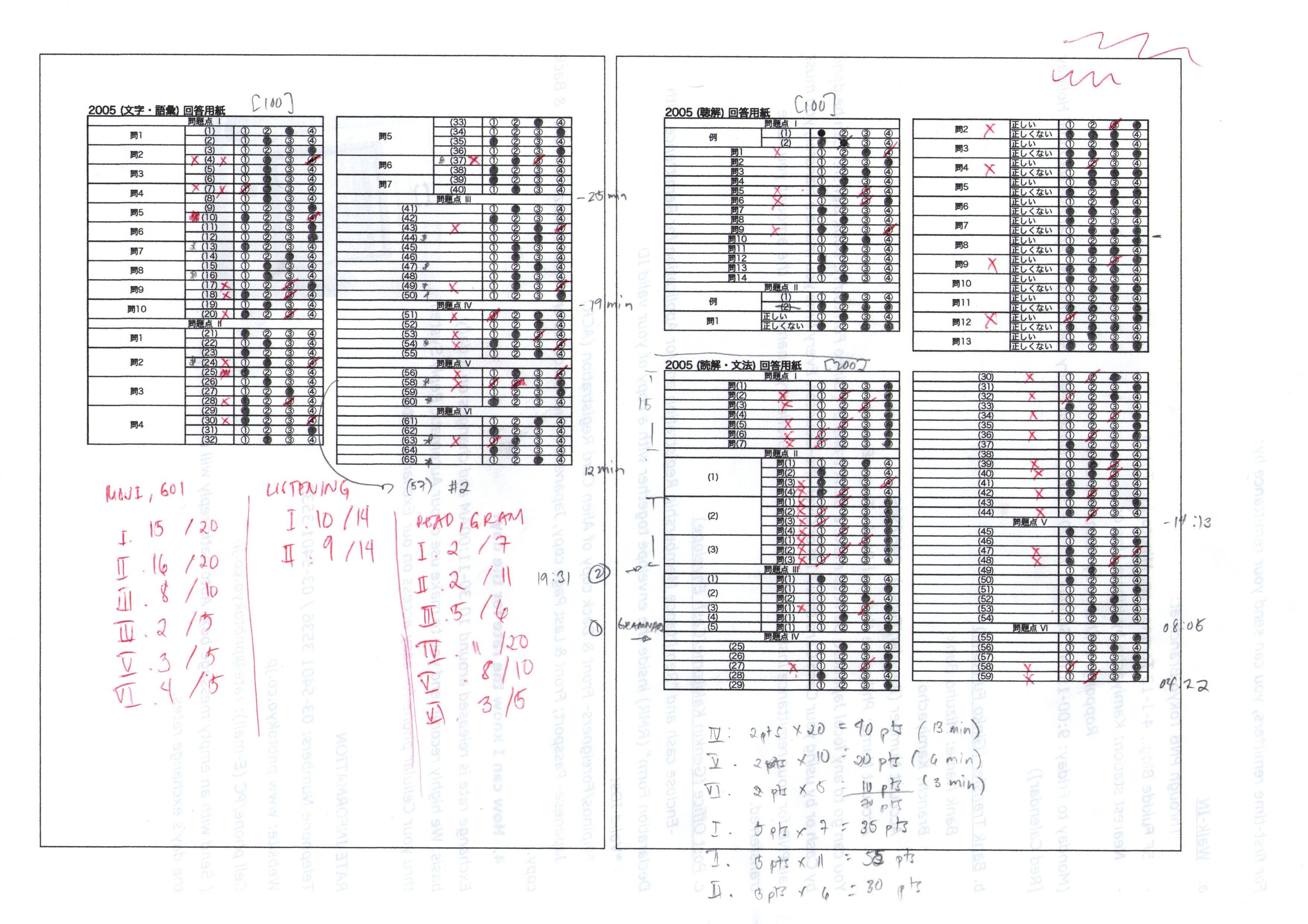 Practice JLPT Exam Results (2005 & 2006) – 日本語の勉強